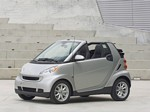 Smart ForTwo Passion Cabrio Wallpapers